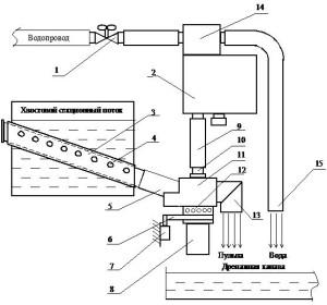 Схема монтажа анализатора